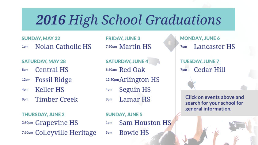 2016 High School Graduations
